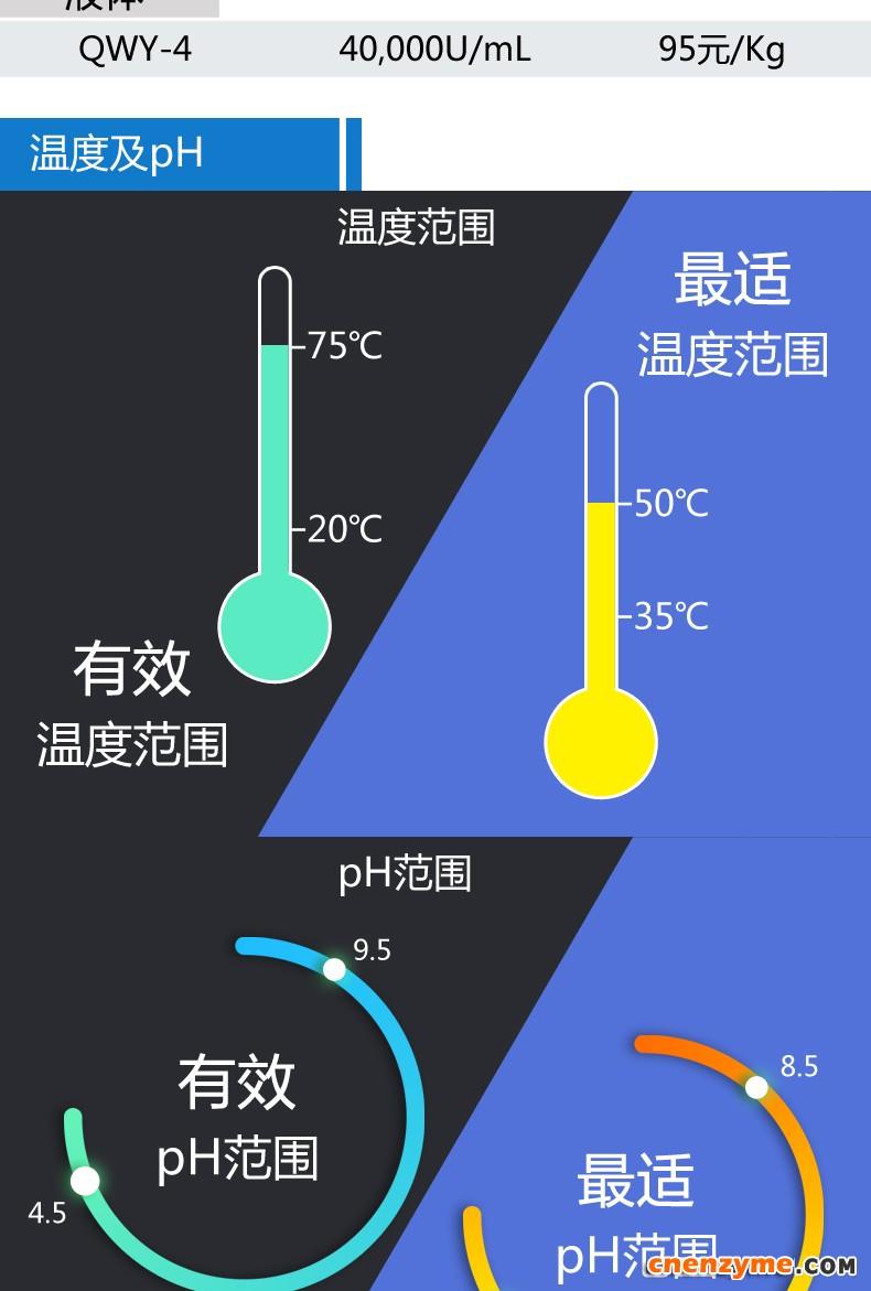 低温中性纤维素酶_03